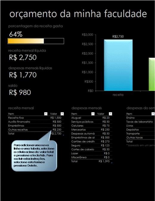 Orçamento da minha faculdade