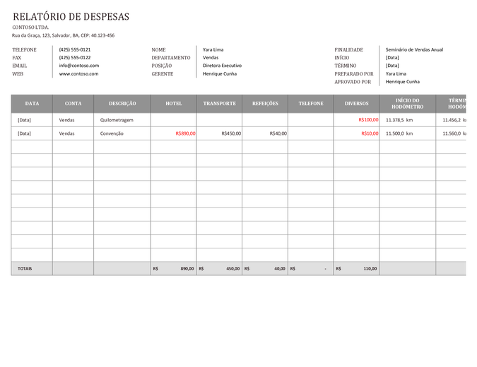 Relatório de despesas comerciais