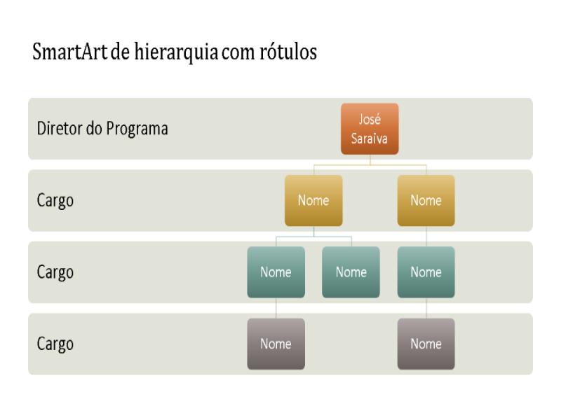 Hierarquia em organograma (widescreen)
