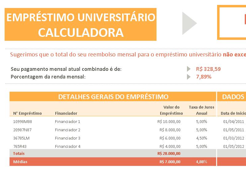 Calculadora de empréstimo universitário