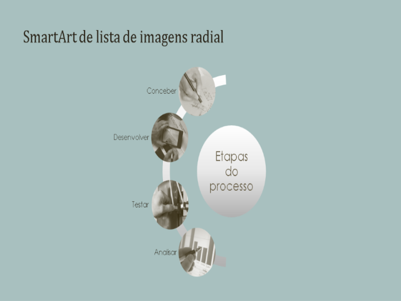 SmartArt de processo com lista de imagens radial (widescreen)