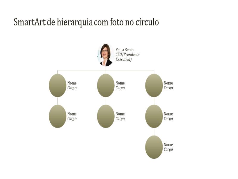 Organograma com fotos em círculos (widescreen)
