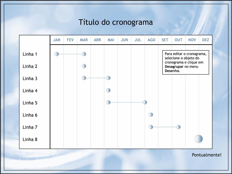Cronograma para projeto de doze meses com múltiplas camadas