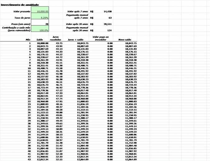 Calculadora de investimento de anuidades