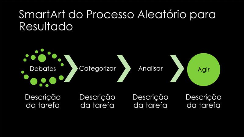 Slide SmartArt do Processo Aleatório para Resultado (verde em preto), widescreen