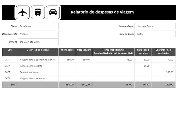 Relatório de despesas de viagem