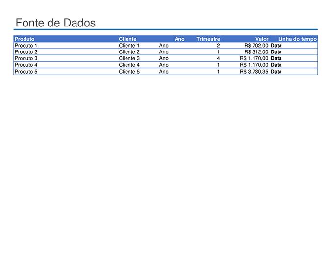 Exemplo de relatório de Tabela Dinâmica