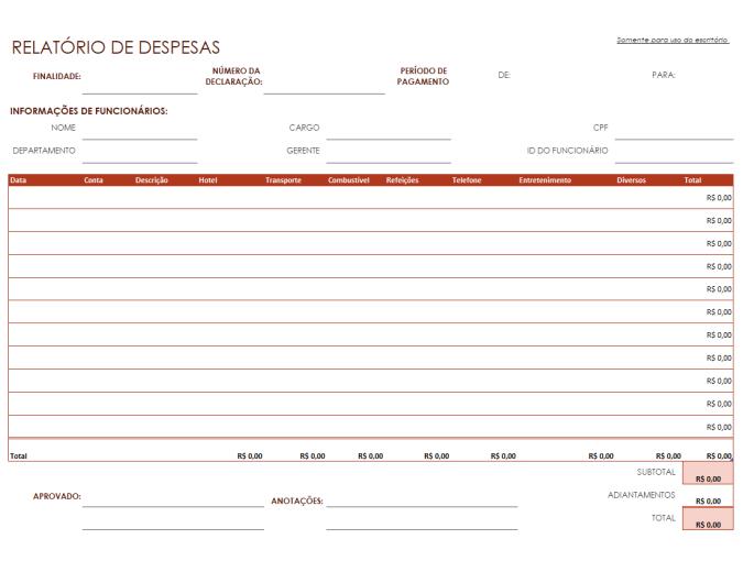 Relatório de gastos