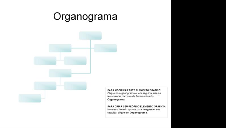 Organograma complexo