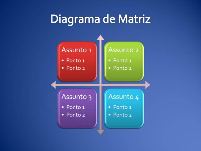 Diagrama de matriz