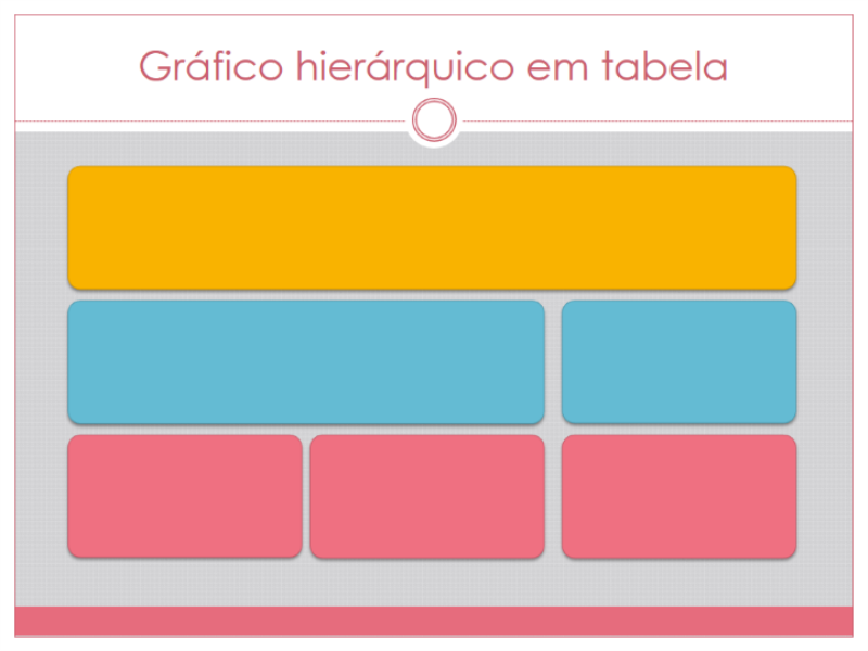 Gráfico hierárquico de tabela