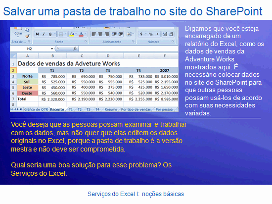 Apresentação de treinamento: SharePoint Server 2007—Serviços do Excel I: Noções básicas
