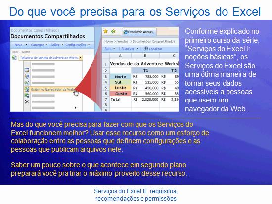 Apresentação de treinamento: SharePoint Server 2007—Serviços do Excel II: Requisitos, recomendações e permissões