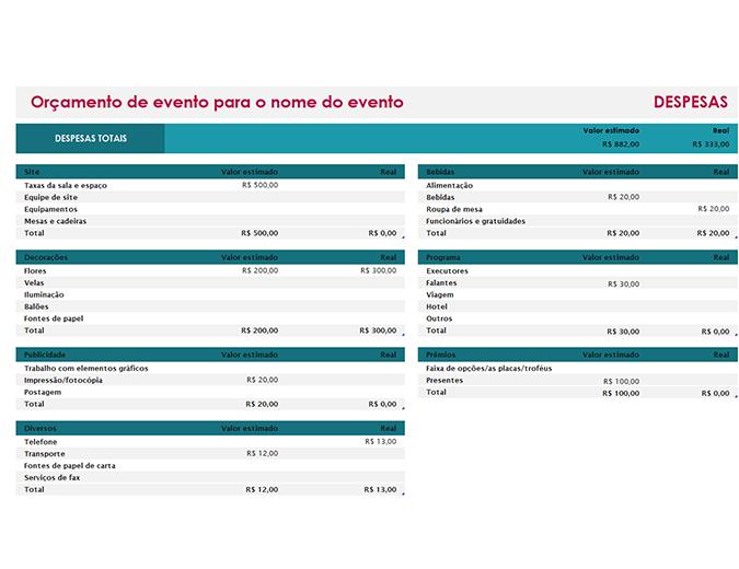Orçamento de evento simples