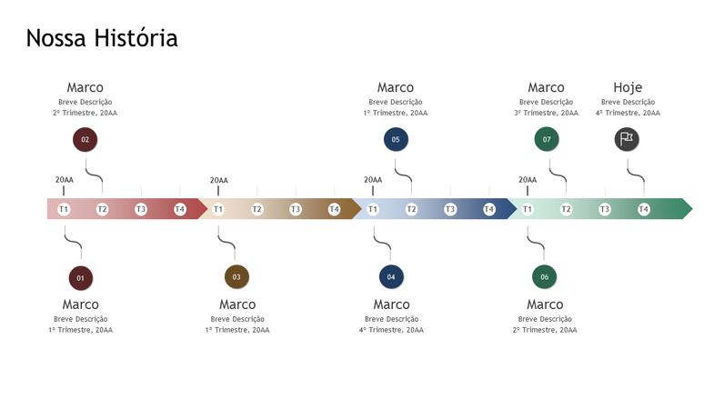 Linha do tempo de marco e histórico