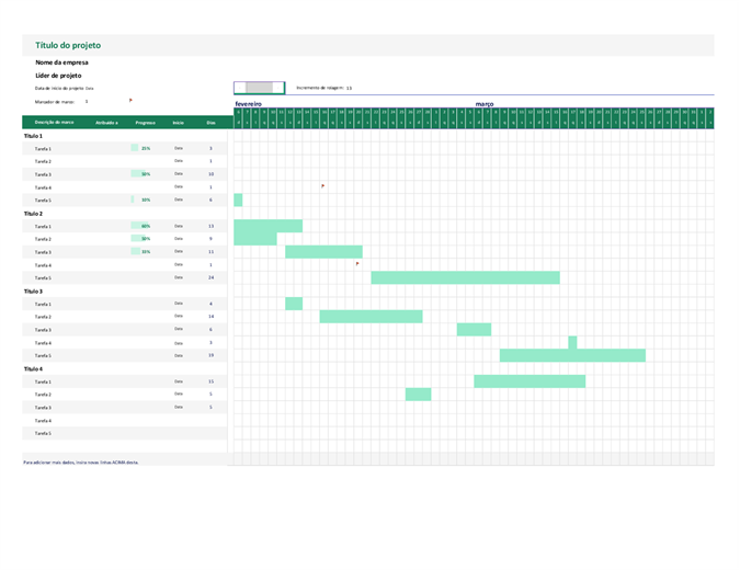Gráfico de Gantt de acompanhamento de datas