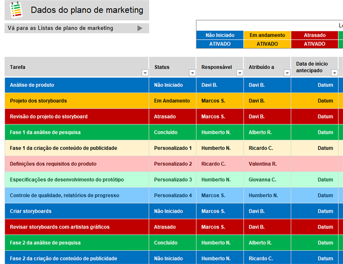Plano de projeto de marketing