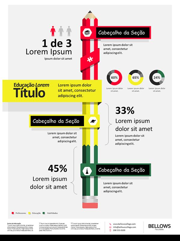 Pôster de infográficos da educação