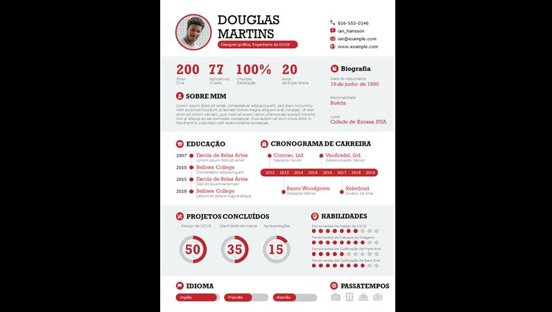 Currículo infográfico inovador