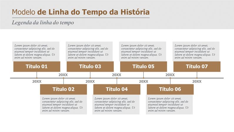 Linha do tempo de história e marcos