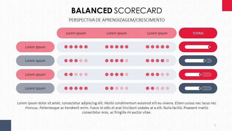 Balanced Scorecard, de 24 slides
