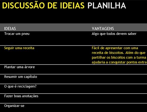Planilha de ideias