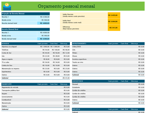 Orçamento pessoal mensal
