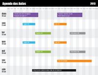 Horário das aulas (por hora)