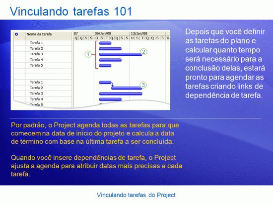 Apresentação de treinamento: Project 2007 — Vinculando tarefas do Project