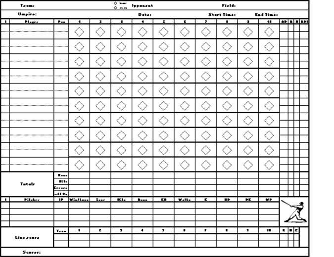 Baseball scorecard without pitch count