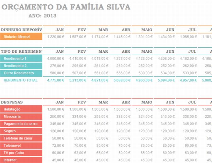 Orçamento mensal da família