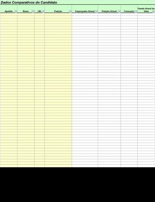 Dados de Candidatura a Função e Tabela de Comparação