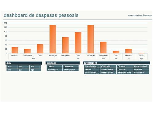 Calculadora de despesas pessoais
