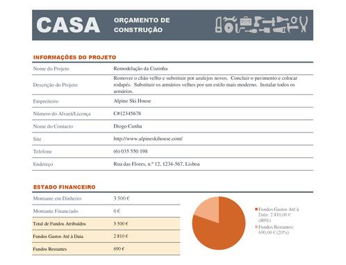 Orçamento para construção de casa