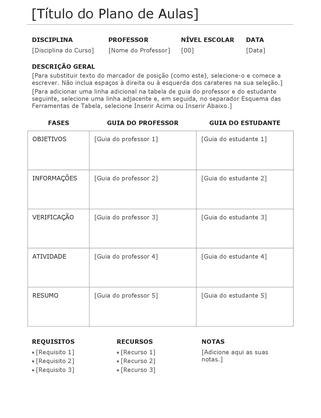 Plano de aulas