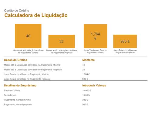 Calculadora de Liquidação de Cartão de Crédito