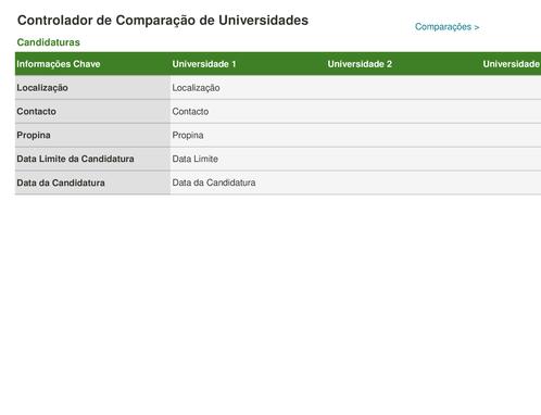 Controlador de Comparação de Faculdades