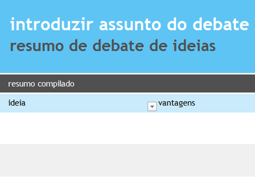 Colaboração em debate de ideias