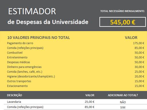 Estimador de despesas universitárias