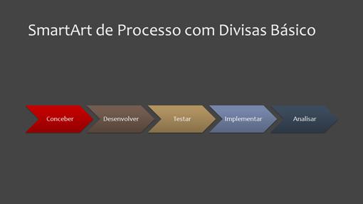Diapositivo do gráfico de processo (divisa, ecrã panorâmico)