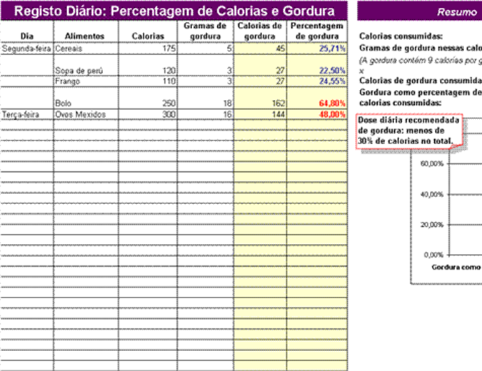 Registo diário de calorias e percentagem de calorias