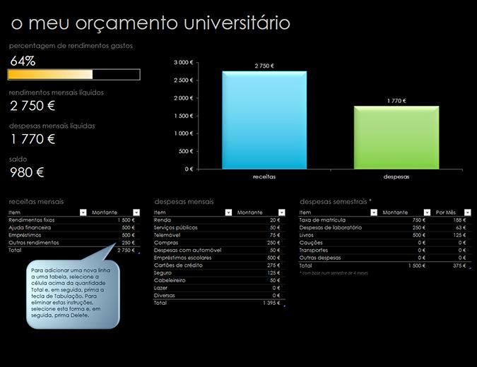O meu orçamento universitário