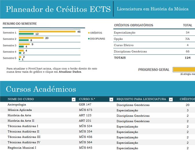 Localizador de créditos ECTS