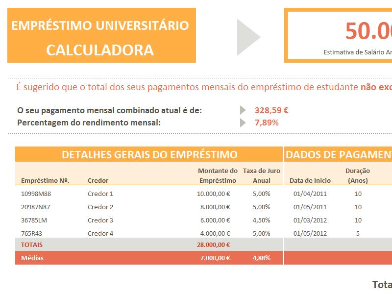 Calculadora de empréstimos universitários