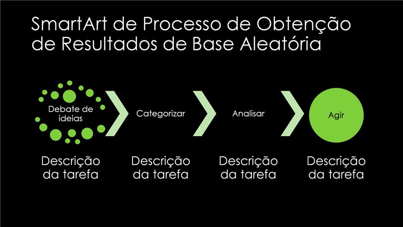 Diapositivo de SmartArt de Processo Aleatório para Resultado (verde sobre preto), ecrã panorâmico