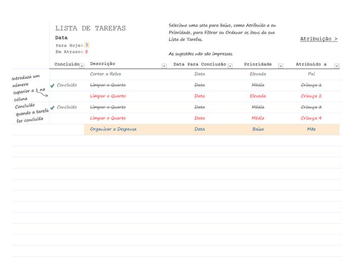 Lista de itens pendentes