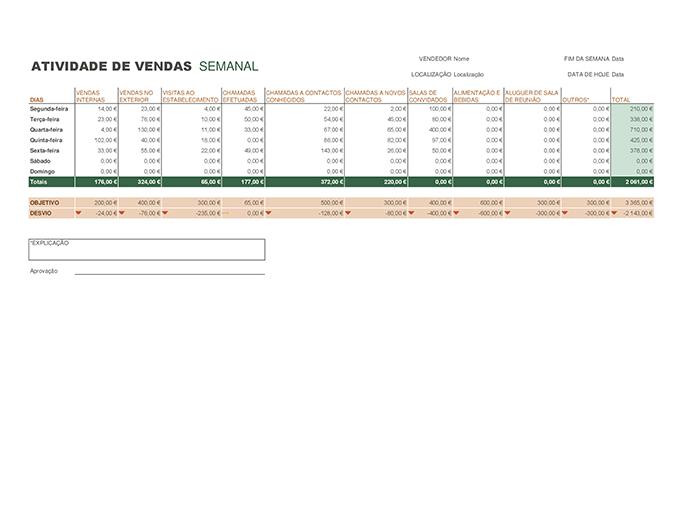 Relatório de atividade de vendas semanal