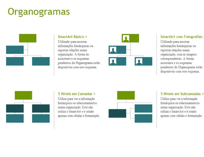 Organogramas (visual)