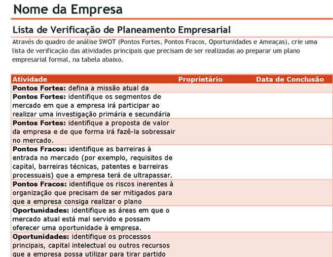 Lista de verificação de plano empresarial com análise SWOT