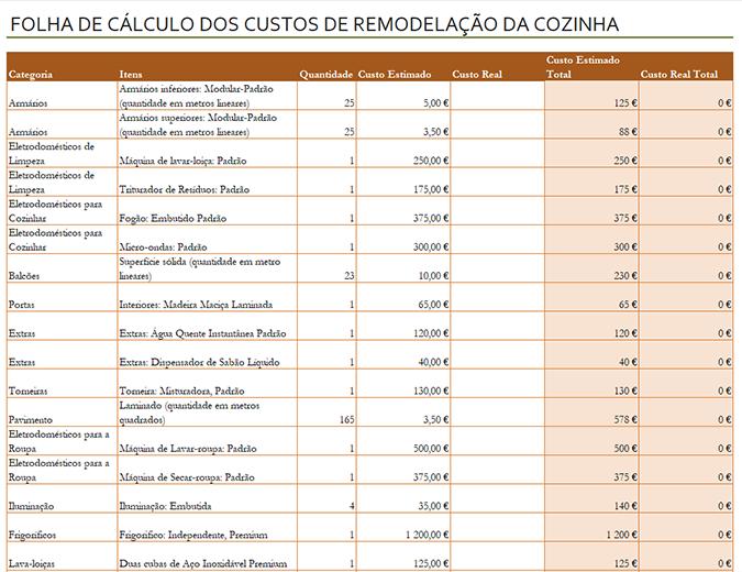 Calculadora de custos de remodelação de cozinhas